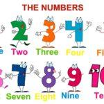 Dibujos números ingles