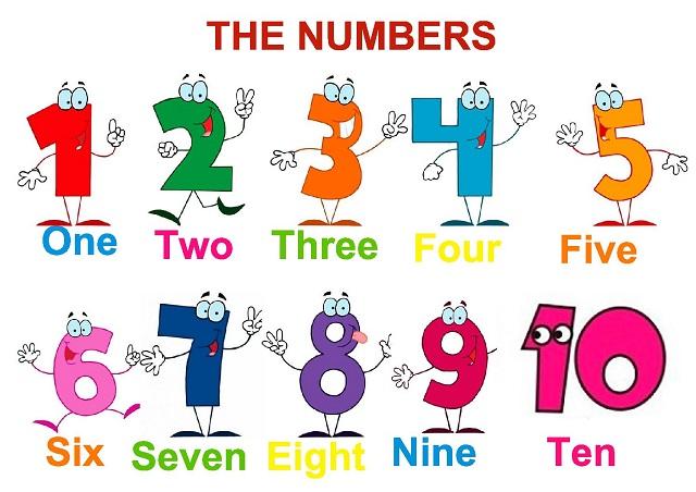 Dibujos Números Ingles Dibujos Para Colorear